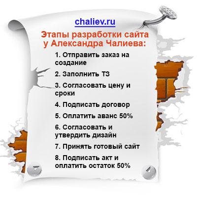 Договор оказания услуг между физическими лицами.